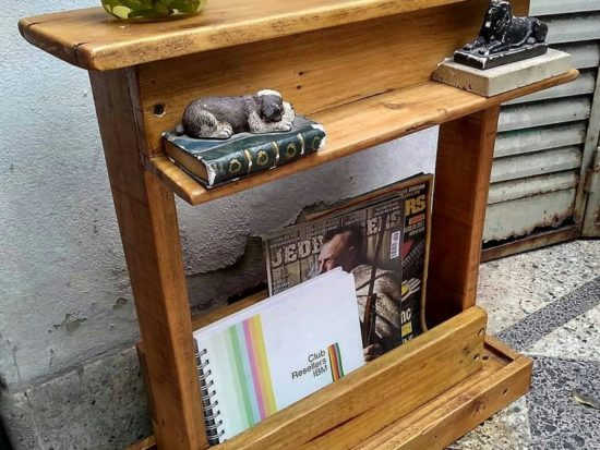Wooden Pallet Ideas A Best Place For Pallet Lovers And Beginner S